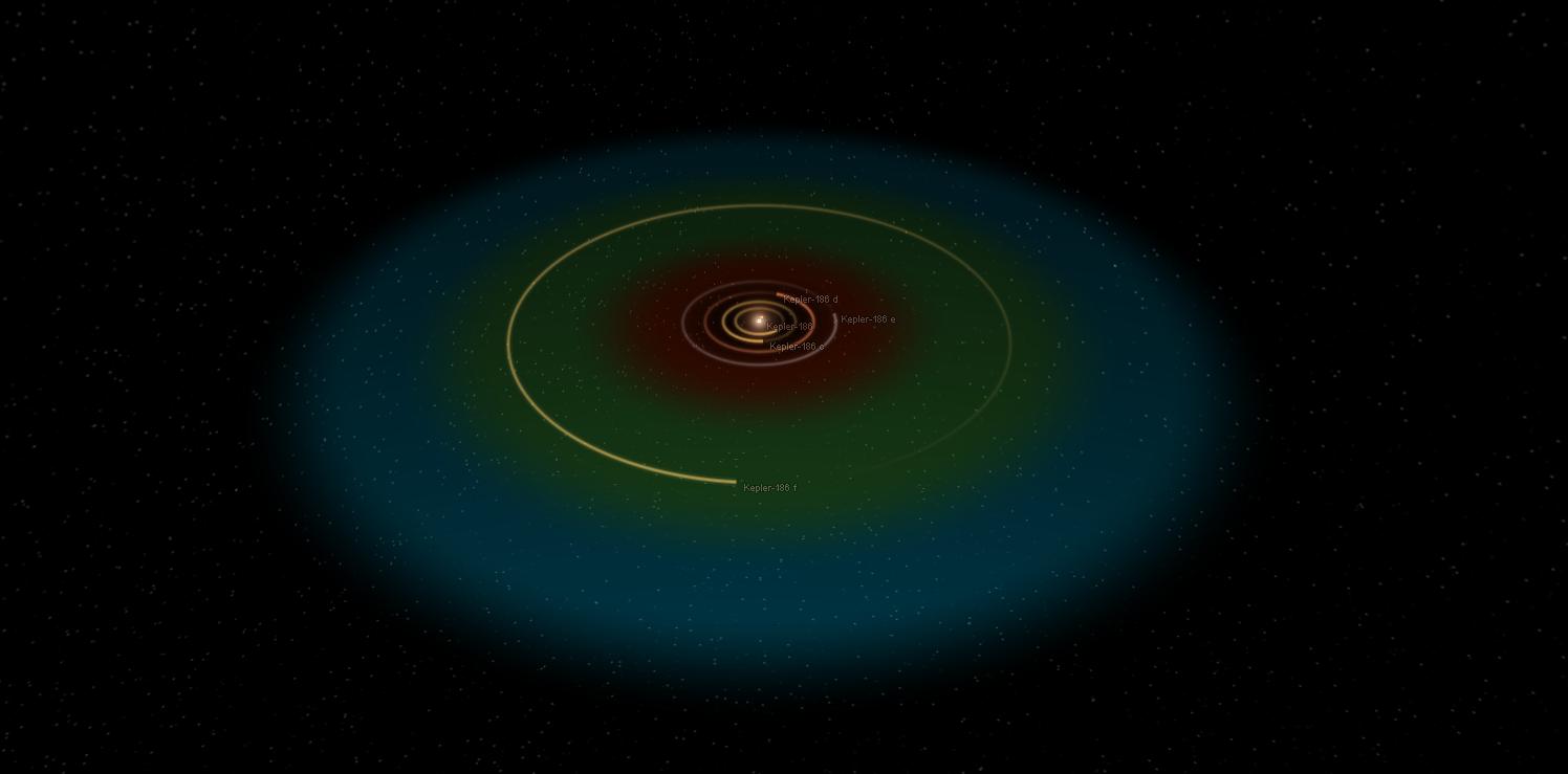 Exoplanetary system Kepler 186 in Universe Sandbox².