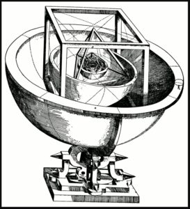 Kepler's use of the 'Platonic Solids' (tetrahedron, cube, octahedron, dodecahedron, or icosahedron) to explain the spacing of the orbits of the planets in the heliocentric system.