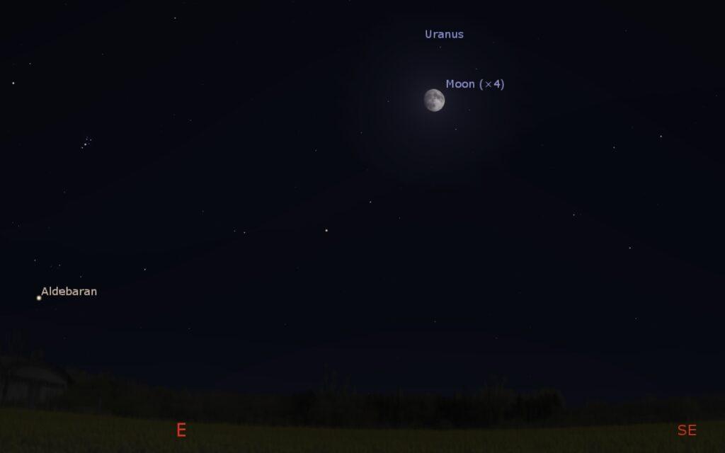 Uranus is above the Moon