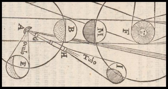 """According to Locher's illustration, the phases of our Moon are visible """"to the eye""""—""""oculo""""—while the phases of Venus are visible """"to the tube""""—""""tubo""""—that is, to the telescope, which Locher illustrates at GH."""