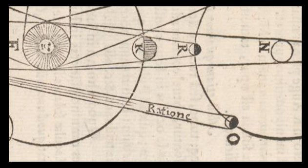 """Locher shows the phases of a Jovian moon being visible """"to reason""""—""""ratione""""."""