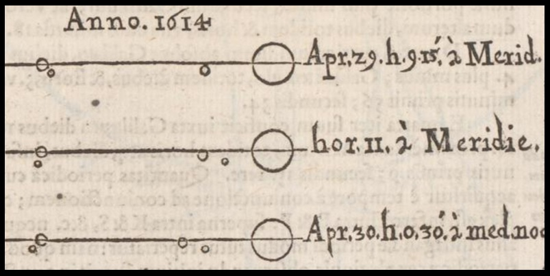 Locher's drawings of the Jovian system as seen through a telescope on the night of April 29, 1614, at different times. He notes that the sudden appearance of a fourth satellite as shown in the second drawing is on account of that satellite emerging from Jupiter's shadow.