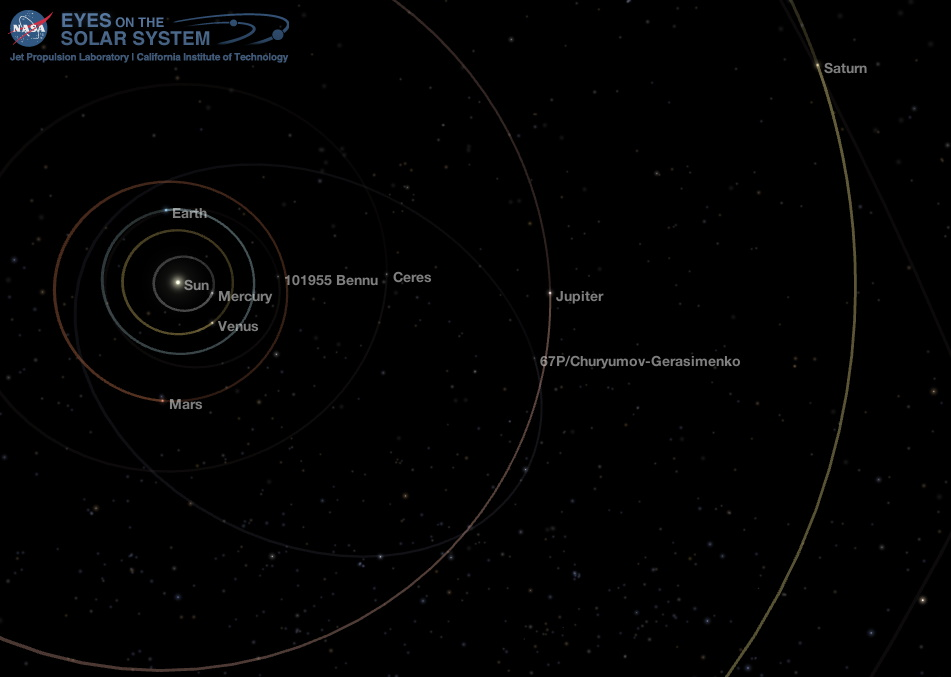Middle Solar System