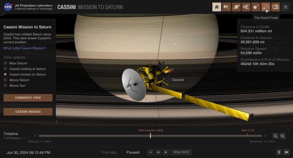 Cassini Tour