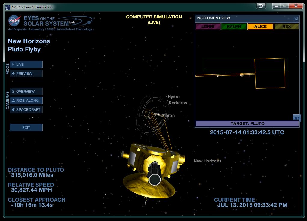 Nasa Eyes New Horizons Tour Simulation