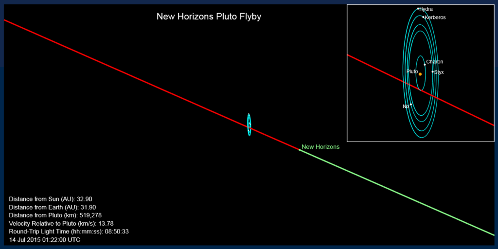 New Horizons July 14 2015, 01:22:00 UTC. Credit: Johns Hopkins University Applied Physics Laboratory