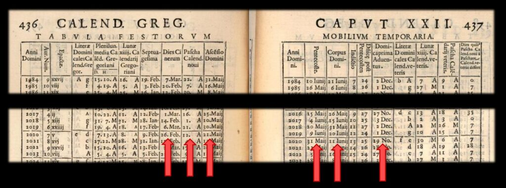 Dates of moveable feasts as calculated by the Jesuit astronomer Christopher Clavius, four centuries ago. From his 1603 Romani calendarii a Gregorio XIII.