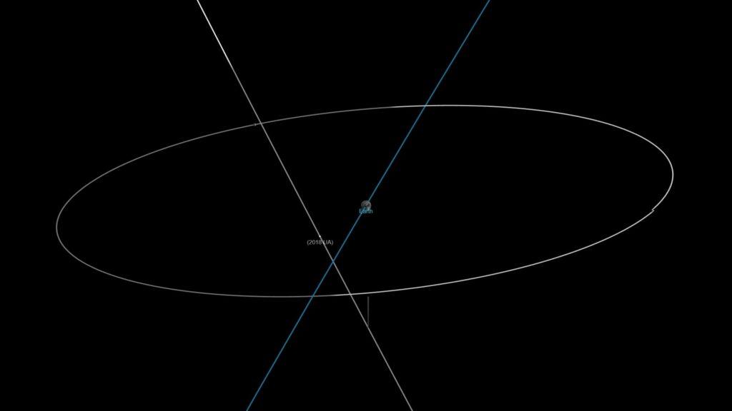 Asteroid 2018 UA