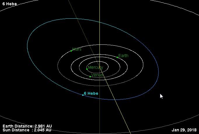 Orbit of Asteroid 6 Hebe