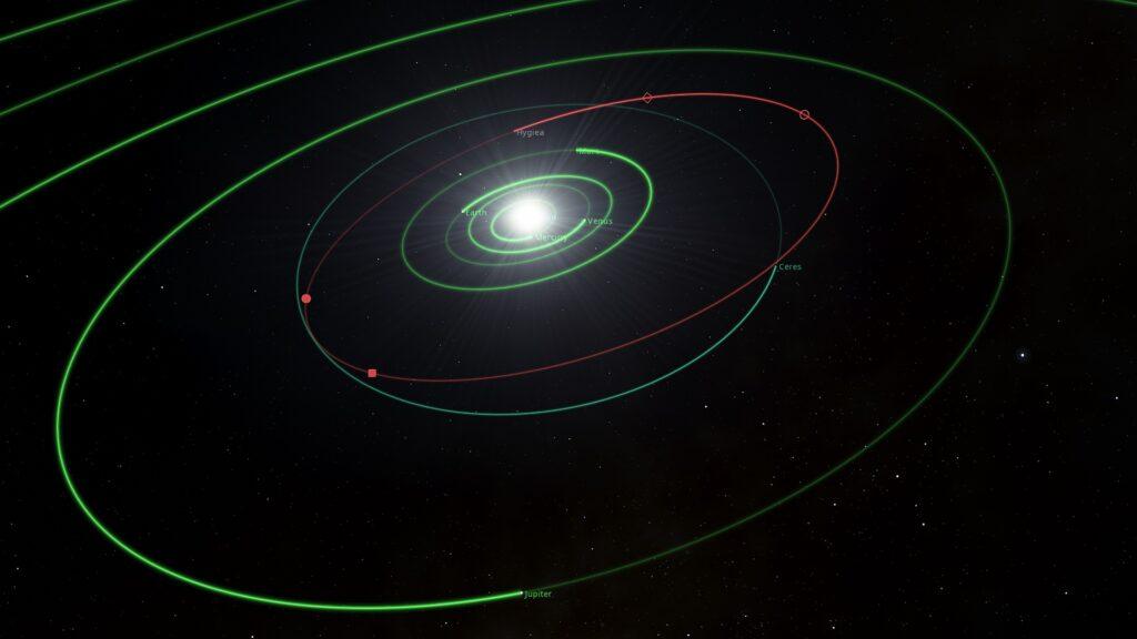 Orbit of Hygiea
