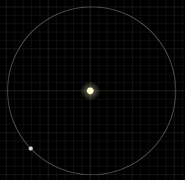 The Earth's orbit around the sun. Can you tell that it is not exactly a circle? Image from University of Nebraska-Lincoln.