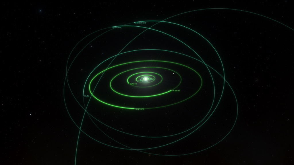 Outer Solar System with Dwarf Planets