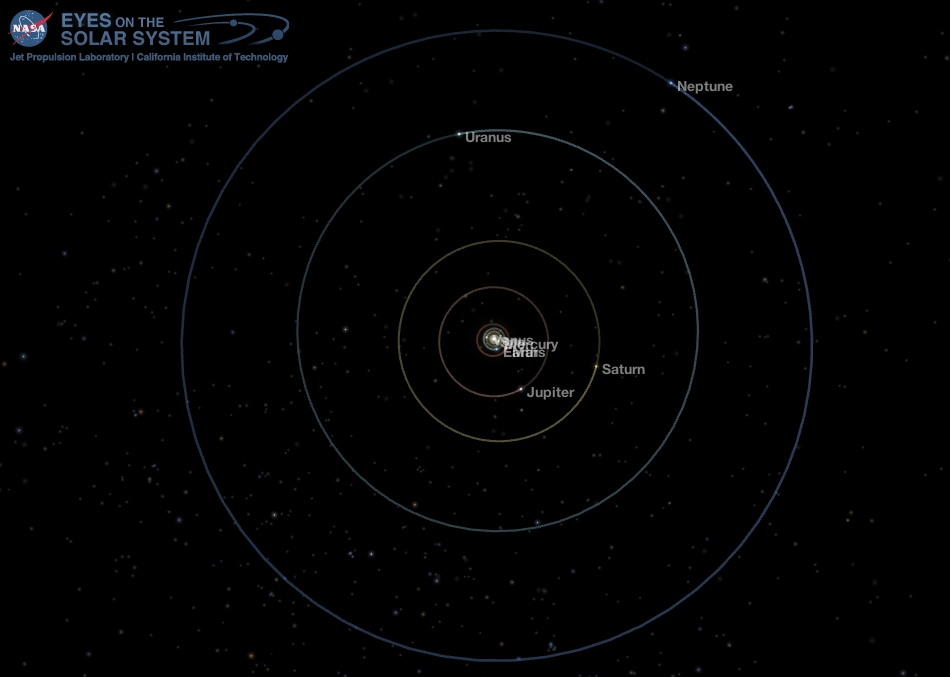Outer Solar System Apr 24 2018