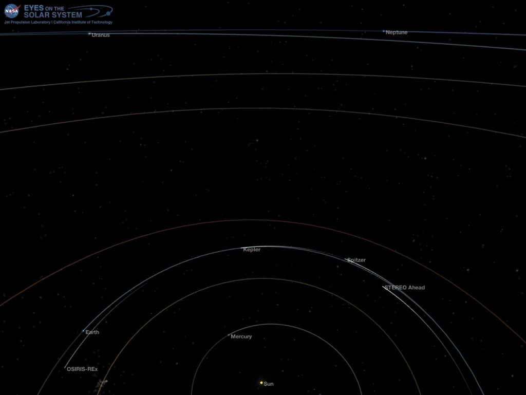 The Outer Solar System, Dec. 5 2017