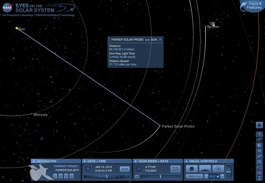 Parker Solar Probe Perihelion