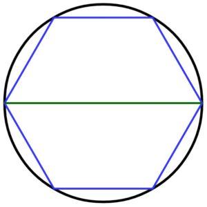 Pi-Recipe-Hexagon