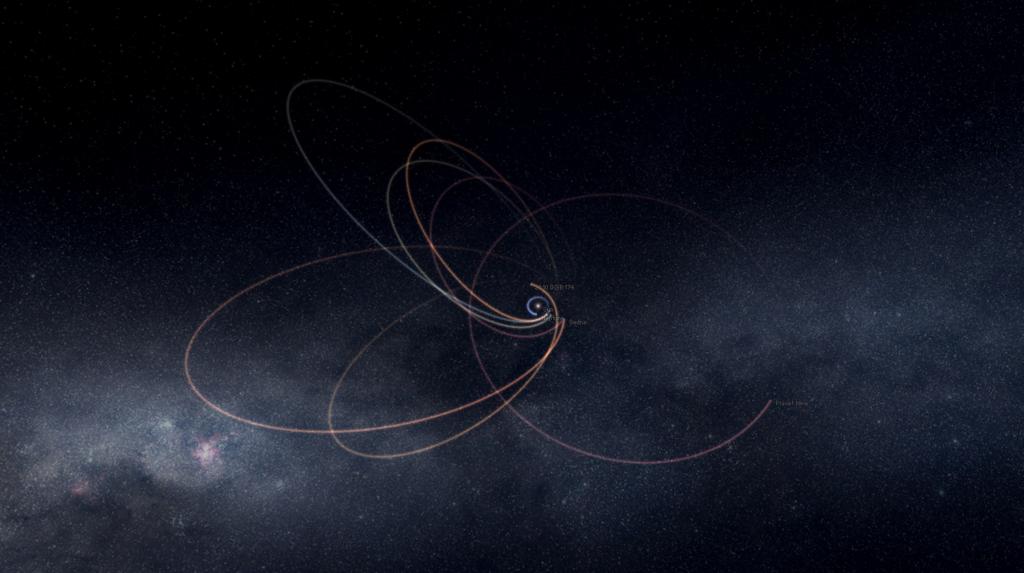 Hypothetical Planet Nine. Credit: Universe Sandbox².