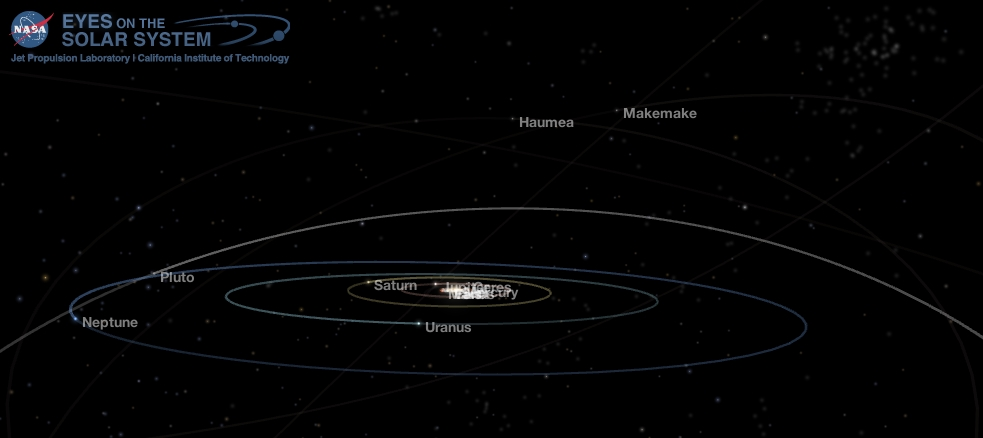 Pluto's Tilt