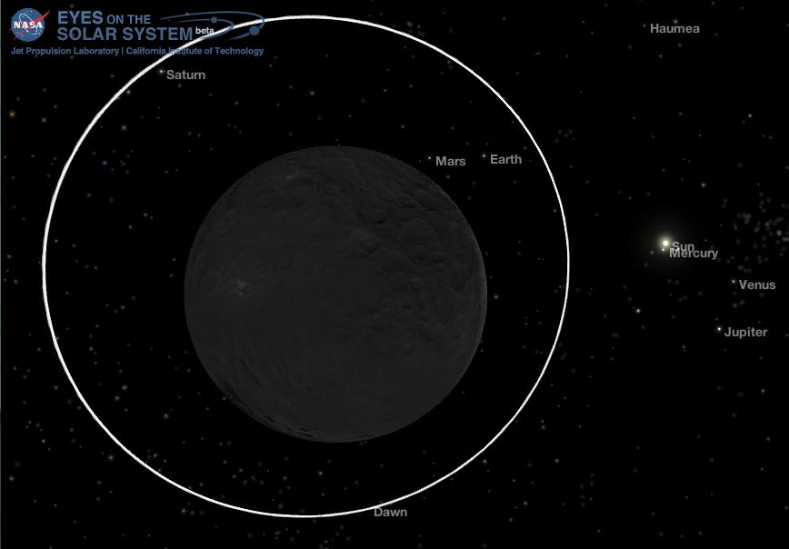 Position of Dawn spacecraft on July 24, 2016 at 9:19 AM EST. Credit: NASA Eyes on the Solar System / Bob Trembley