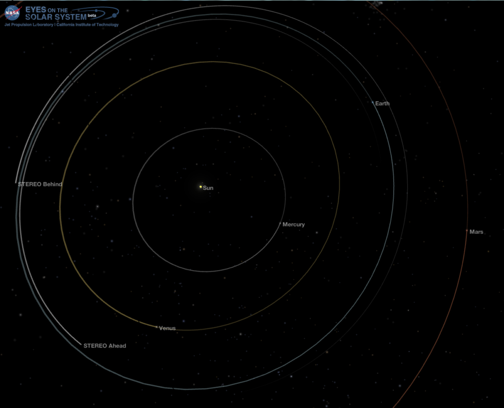Position of STEREO Spacecraft on August 23, 2016. Credit: NASA Eyes on the Solar System / Bob Trembley