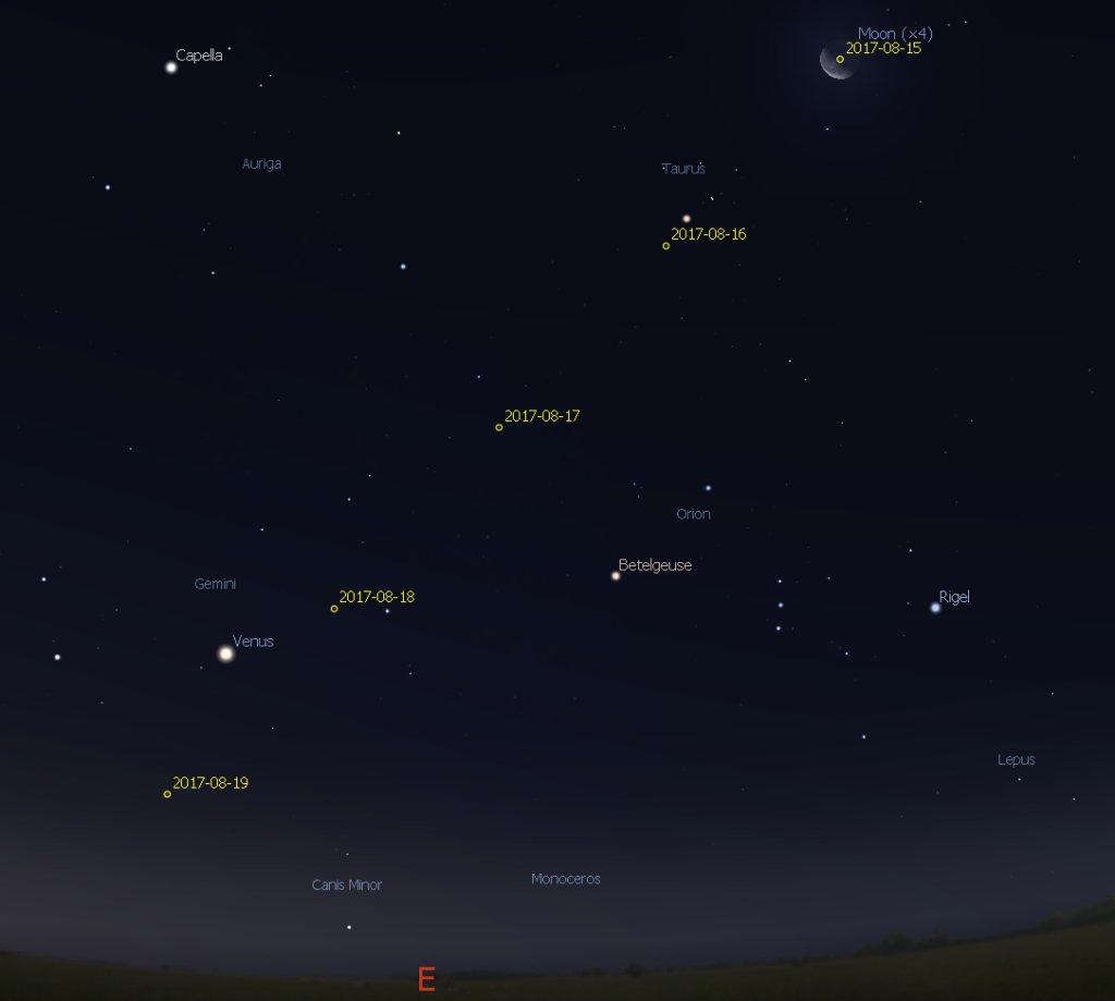 Position of the Moon Aug. 15-19, 2017