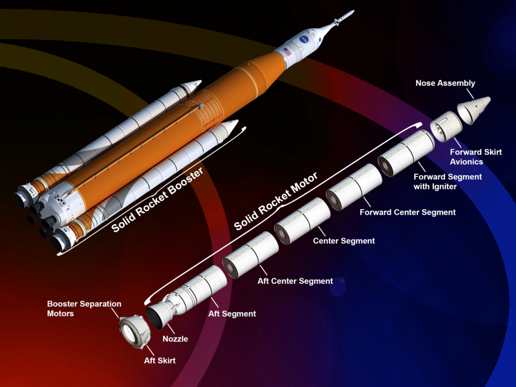 Space Launch System's Solid Rocket Booster