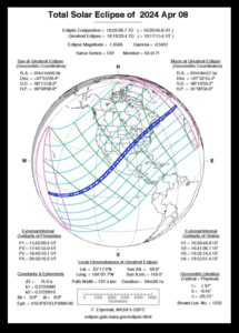 The projected path of the 2024 eclipse. Bet on it.