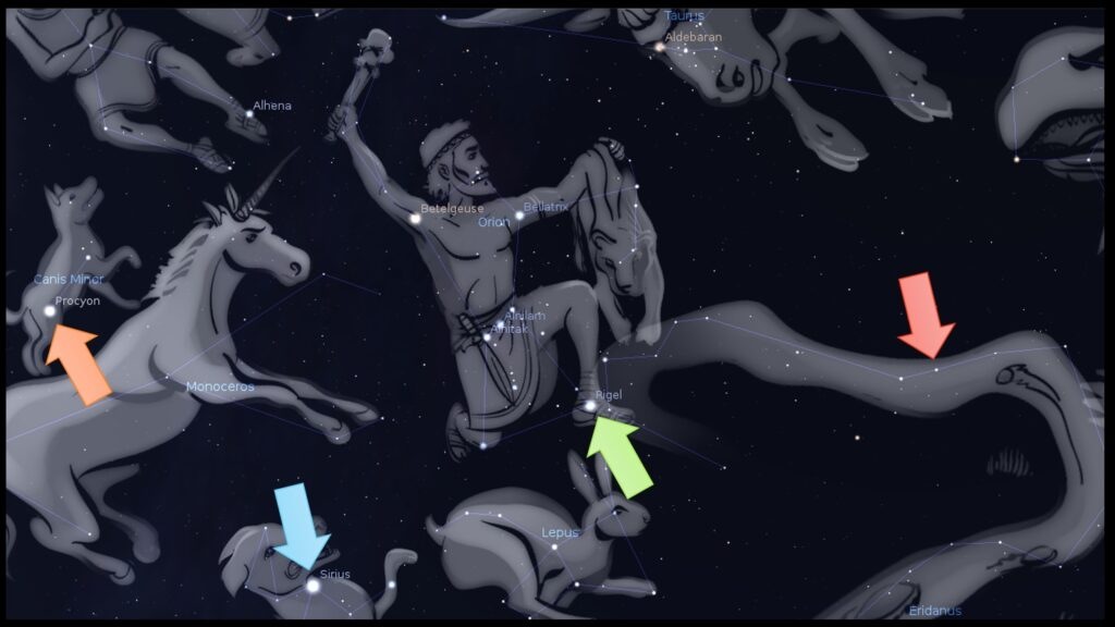 The locations in the night sky of (from left to right) Procyon, Sirius, Rigel, and Epsilon Eridani.