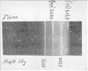 Spectroscopic lines in the night sky