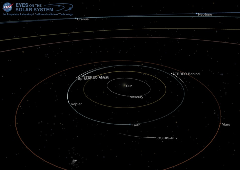 Position of the planets in the solar system, Apr. 3, 2018