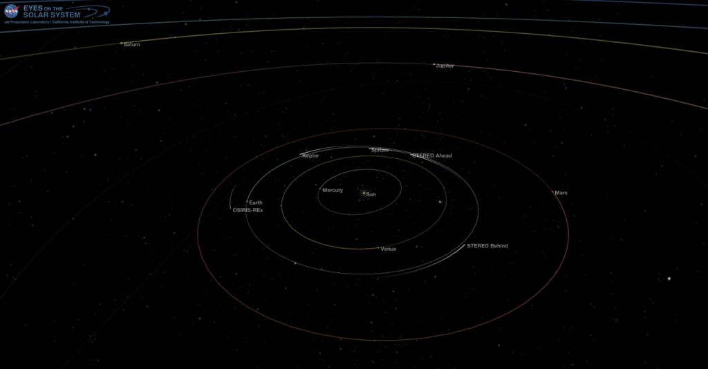 The Solar System - Aug 15, 2017