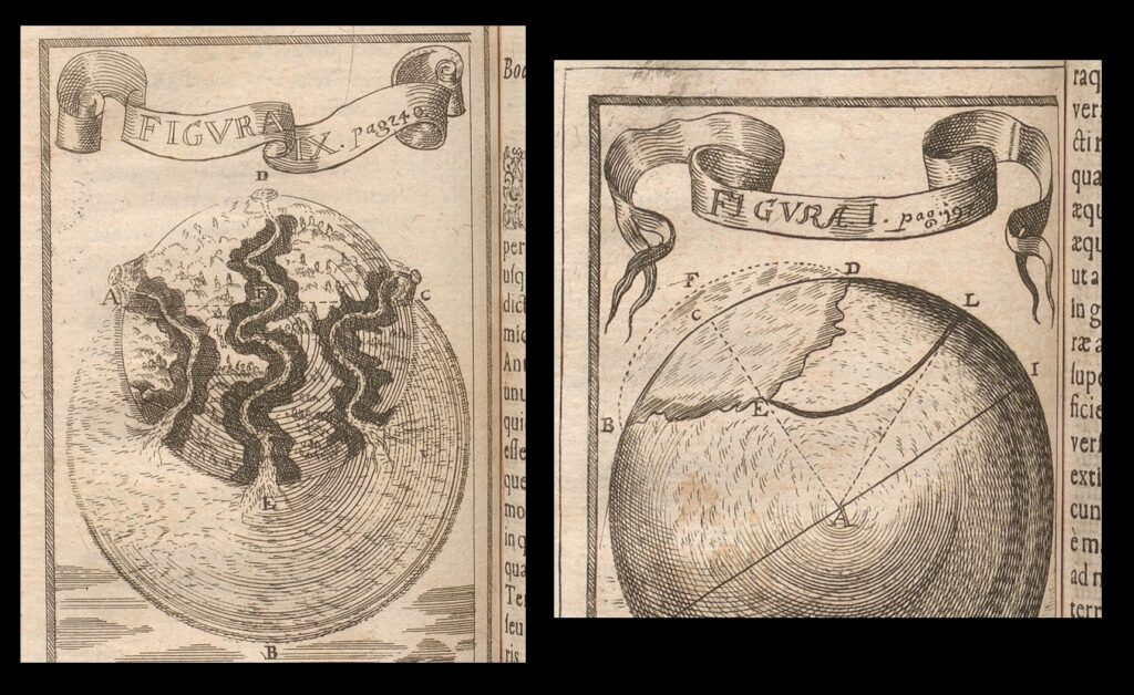 Left—Illustration of how in the Two Spheres Theory water from the watery sphere feeds springs. Right—Illustration of how, even under a more modern view in which the world is mostly earthy material with water in ocean basins on its surface, the ocean is supposed to be higher (at F) than the land, and thus feeds springs (at L). Illustrations from Gaspar Schott's Anatomia Physico-Hydrostatica Fontium ac Fluminum of 1663