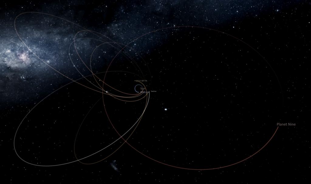 Planet Nine Location