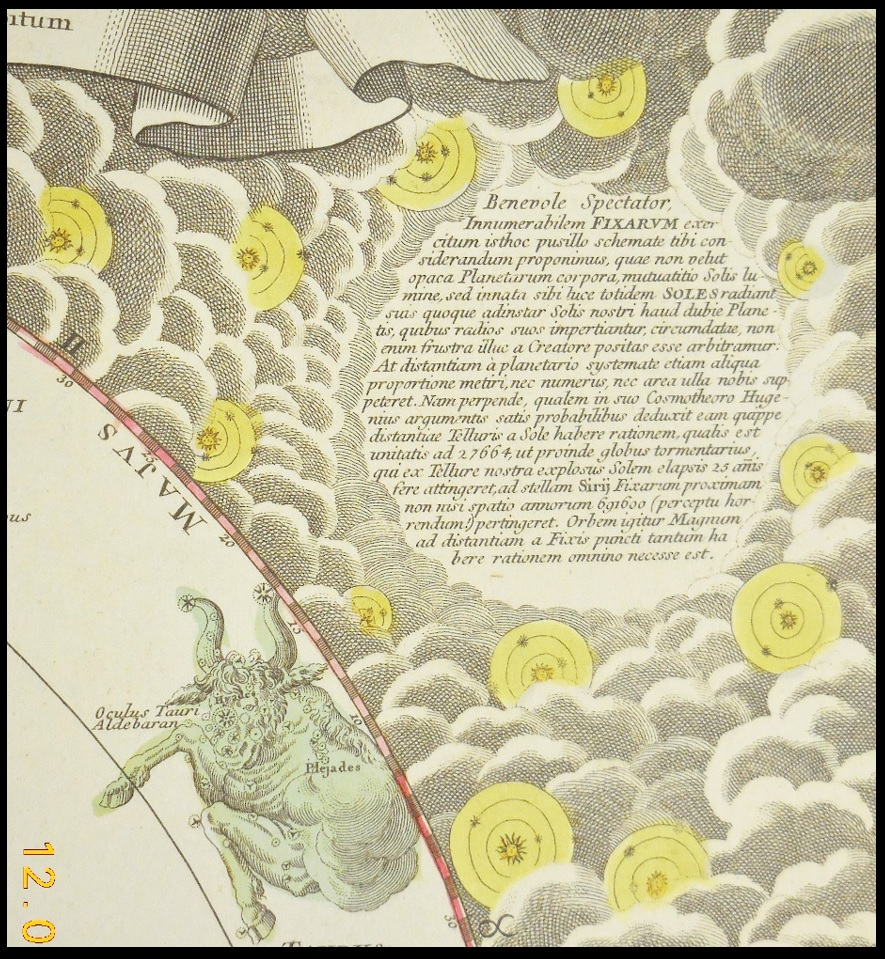 """An illustration from the 1742 Atlas Coelestis of Johann Gabriel Doppelmayr showing the stars as being suns. The Latin reads, """"Kind viewer, for your consideration we display to you in this little sketch the immense swarm of FIXED STARS, which shine not with reflected light of the Sun, in the manner of the dark bodies of the Planets, but all shine as SUNS, with light innate to them. And without doubt all are surrounded by their own Planets, in the fashion of our Sun, to which they impart their radiance. These have not been placed there in vain by the Creator.... [Benevole Spectator, Innumerabilem FIXARUM exercitum isthoc pusillo schemate tibi considerandum proponimus, quae non velut opaca Planetarum corpora, mutuatitio Solis lumine, sed innata sibi luce totidem SOLES radiant suis quoque adinstar Solis nostri haud dubie Planetis, quibus radios suos impertiantur, circumdatae, non enim frustra illuc a Creatore positas esse arbitramur....]"""" This image is of a modern reproduction of the Atlas Coelestis that is in the Archives and Special Collections of the Ekstrom Library of the University of Louisville (Kentucky)."""