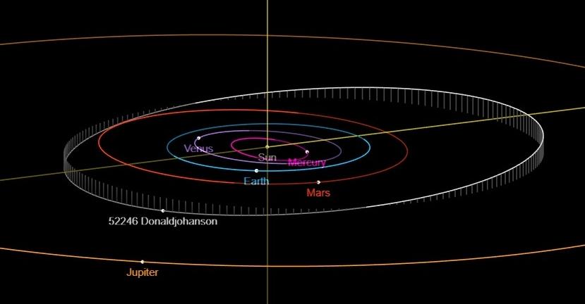 Asteroid (52246) Donaldjohanson