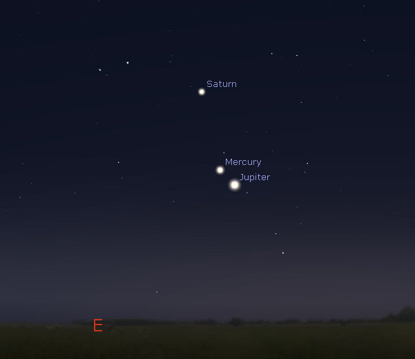 Morning planets seen from the southern hemisphere