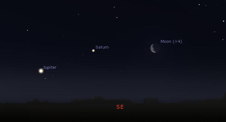 Southeastern horizon before dawn