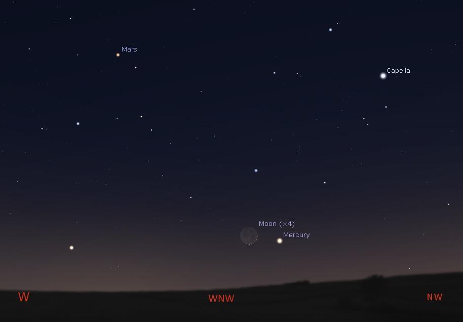 Western horizon after sunset