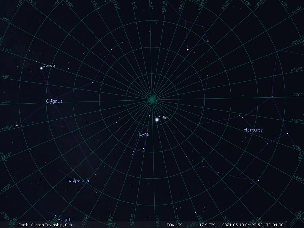 Vega directly overhead