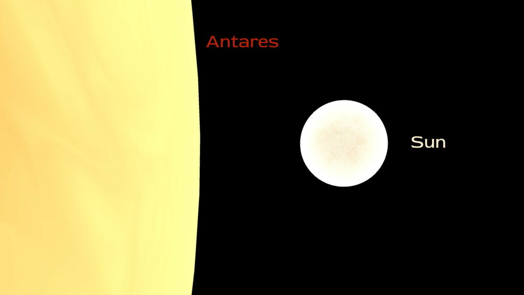 Comparison of Antares and the Sun