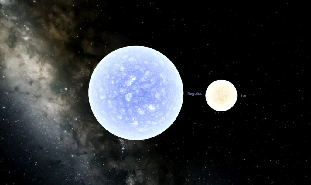 Regulus compared with the Sun