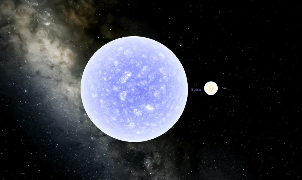 Spica compared with the Sun