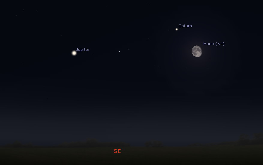 Conjunction of the Moon and Saturn