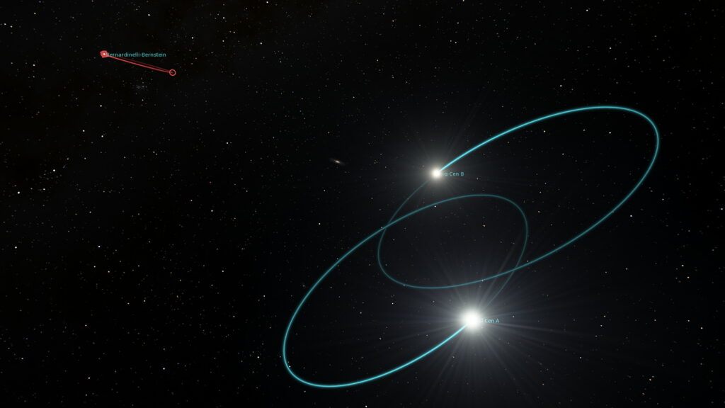 Looking at Sol from Alpha Centauri