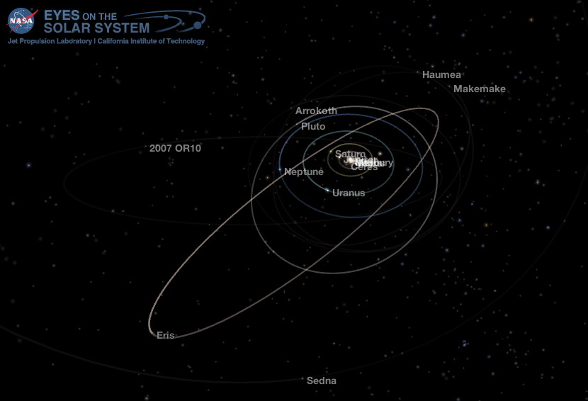 Outer Solar System