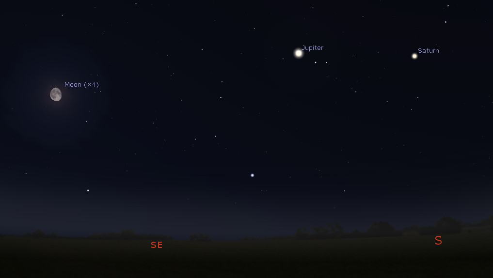 South-southeastern sky at midnight