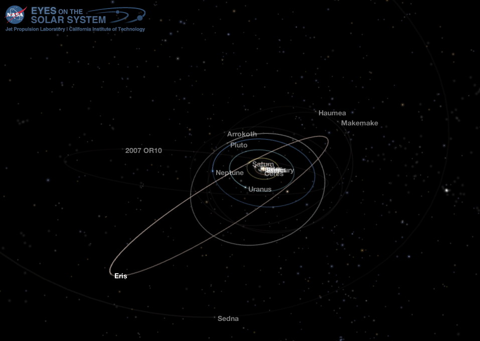 Extreme Outer Solar System